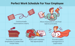 Perfect Schedule for your employee
